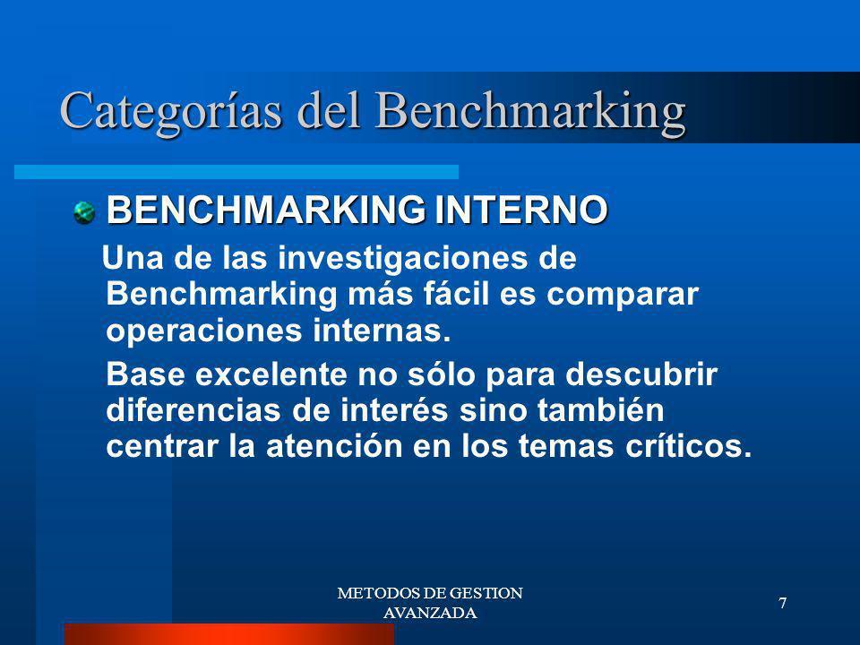 METODOS DE GESTION AVANZADA 8 Categorías del Benchmarking BENCHMARKING COMPETITIVO Los competidores directos de productos son contra quienes resulta más obvio llevar a cabo el benchmarking.