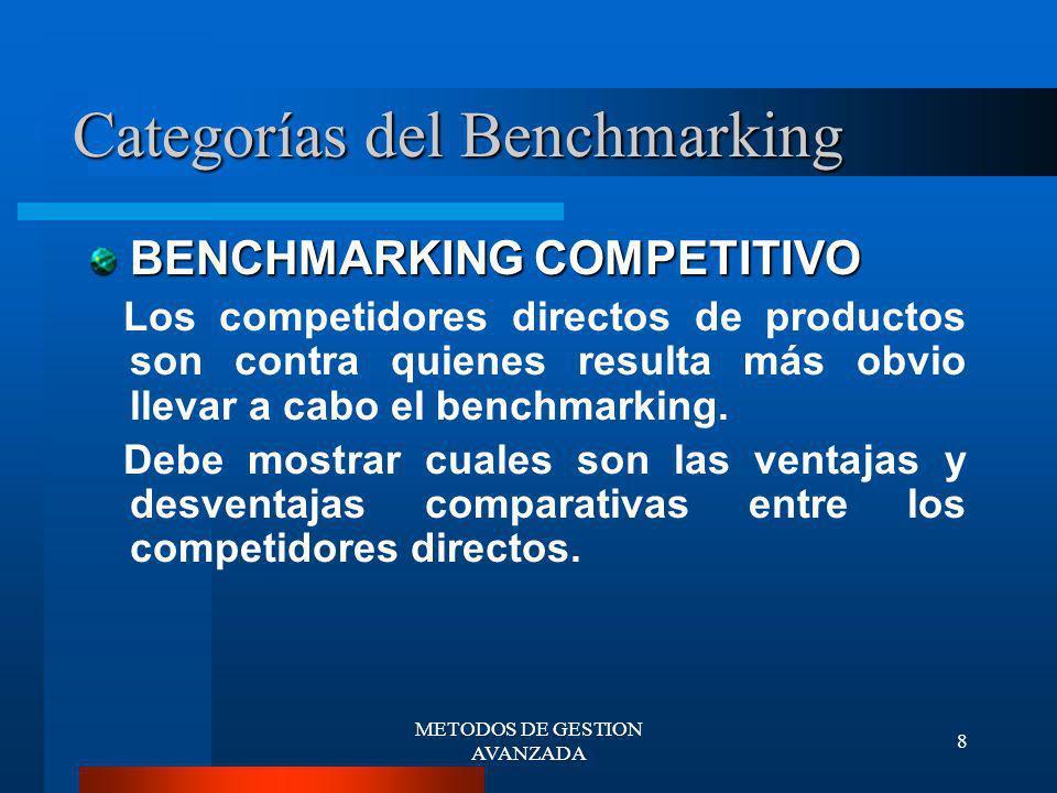 METODOS DE GESTION AVANZADA 9 Categorías del Benchmarking BENCHMARKING FUNCIONAL Existe una gran posibilidad de identificar competidores funcionales o líderes de la industria para utilizarlos en el benchmarking incluso si se encuentran en industrias disímiles.