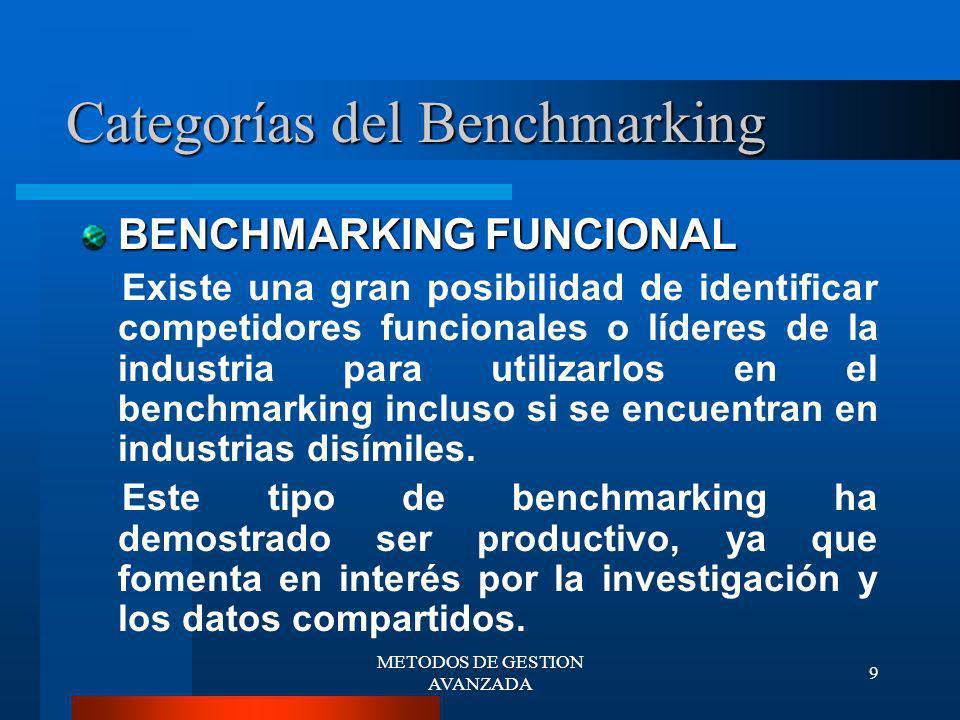 METODOS DE GESTION AVANZADA 10 Categorías del Benchmarking BENCHMARKING GENERICO Algunas funciones o procesos en los negocios son las mismas con independencia en las disimilitudes de las industrias.
