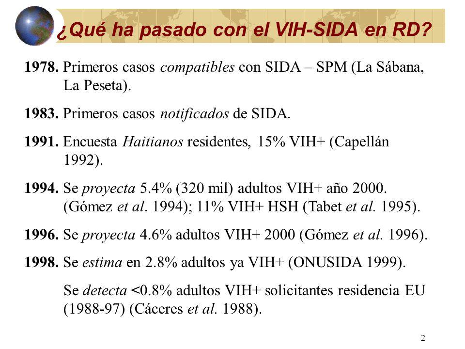 LA EPIDEMIA DEL VIH/SIDA: SITUACION NACIONAL E. Antonio de Moya, MA, MPH Asistente Técnico, Dirección Ejecutiva Consejo Presidencial del SIDA (COPRESI