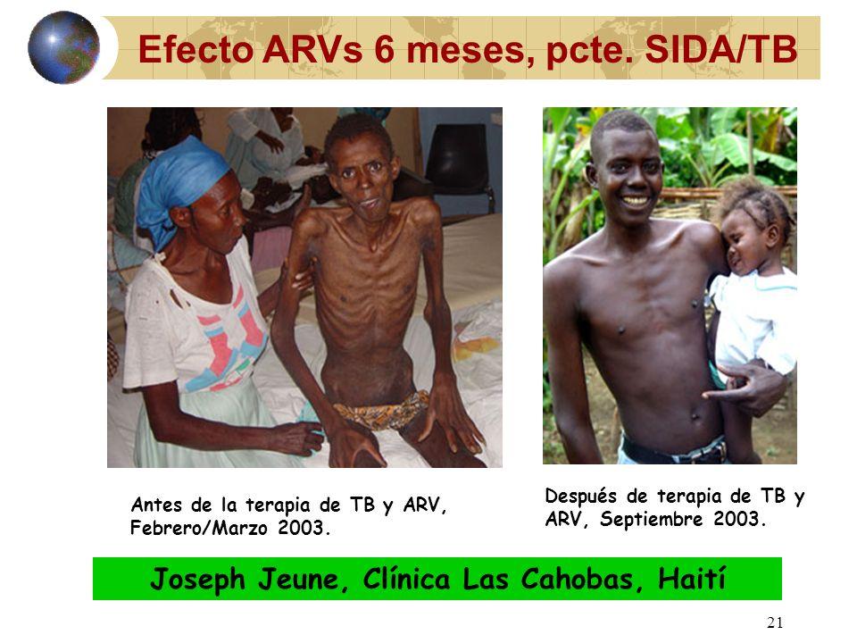 20 País US$ República Dominicana 226 Honduras 760 El Salvador850 Nicaragua1,100 Costa Rica 1,190 Panamá 1,250 Guatemala3,000 México5,000 Costos Tratam