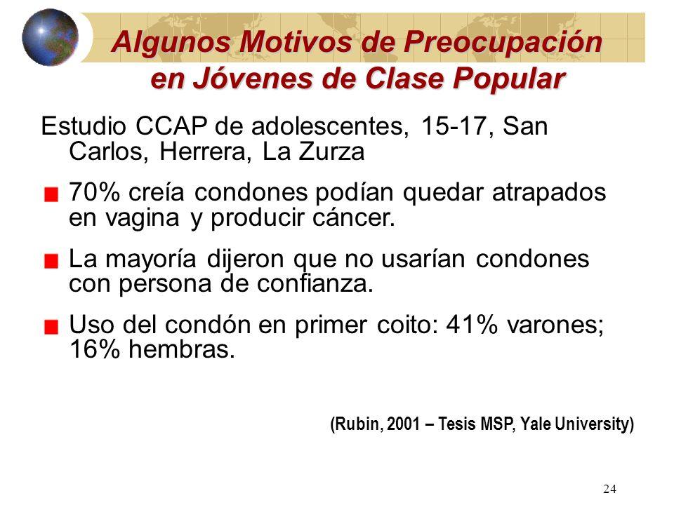 23 Otros Factores de Riesgo: Más Allá del ABC+? En 94 TRSX: VDRL+ 6.4%; VIH+: 0.0%. VDRL+ asociado con coito con… Pareja fimótica (13.5% versus 1.7%)