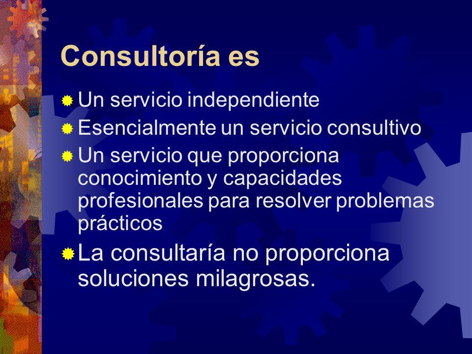 Consultoría es Un servicio independiente Esencialmente un servicio consultivo Un servicio que proporciona conocimiento y capacidades profesionales par