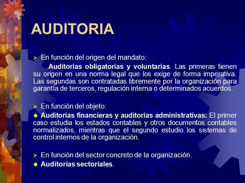 EN FUNCION DEAUDITORIA SUJETOINTERNAEXTERNA ALCANCETOTALESPARCIALES ORIGEN DEL MANDATO OBLIGATORIASVOLUNTARIAS OBJETOFINANCIERASADMINISTRATIVAS SECTOR DE LA ORGANIZACION INFORMATICA, SEGURIDAD, OPERATIVA, Y OTRAS.