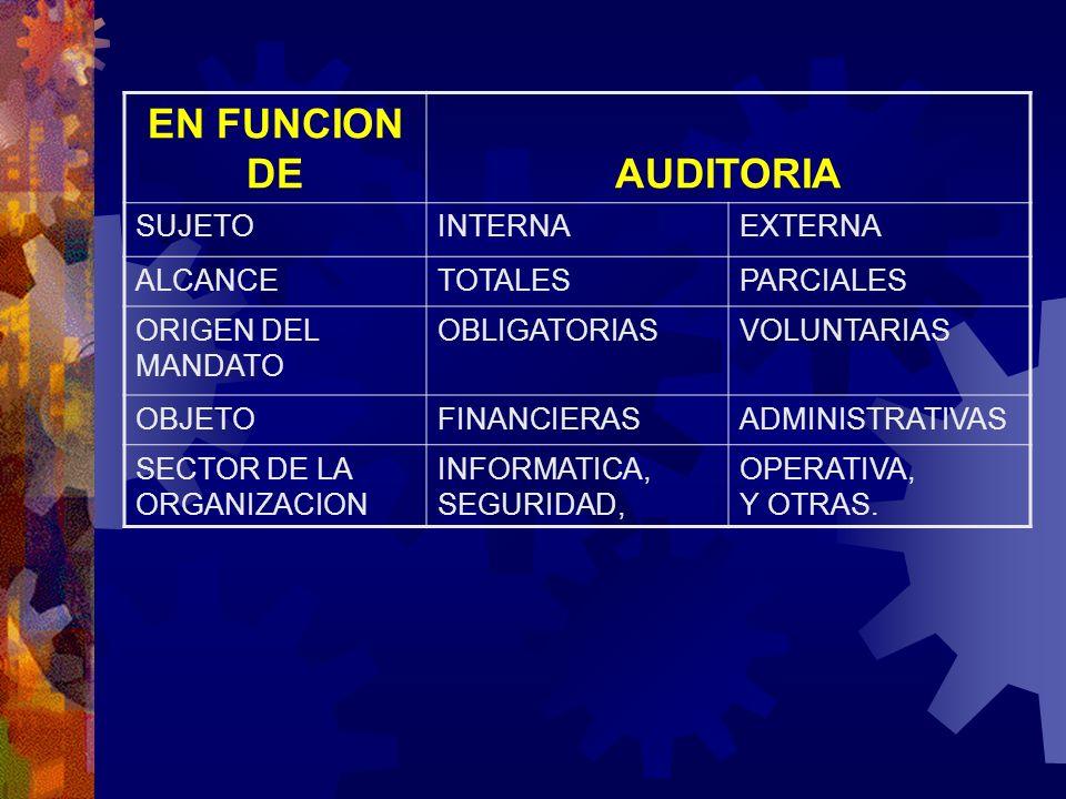 EN FUNCION DEAUDITORIA SUJETOINTERNAEXTERNA ALCANCETOTALESPARCIALES ORIGEN DEL MANDATO OBLIGATORIASVOLUNTARIAS OBJETOFINANCIERASADMINISTRATIVAS SECTOR