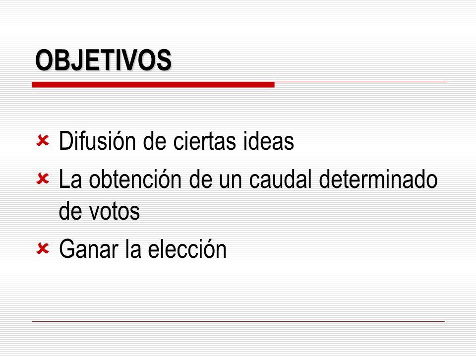 OBJETIVOS Difusión de ciertas ideas La obtención de un caudal determinado de votos Ganar la elección