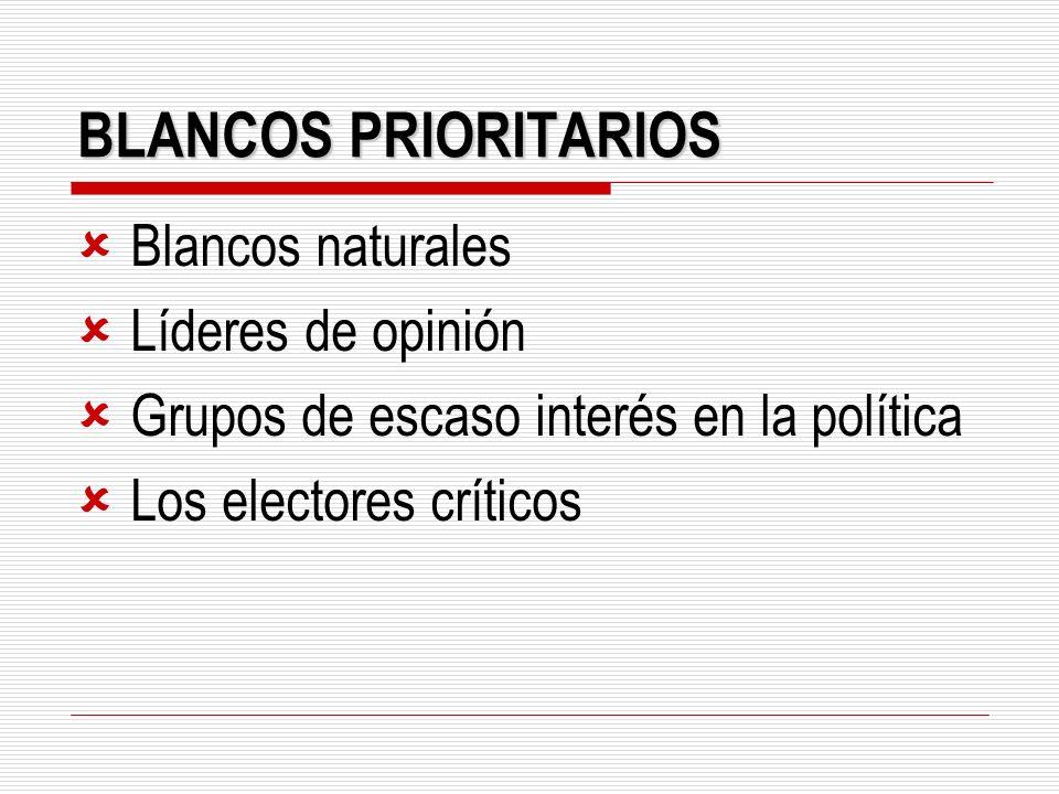 BLANCOS PRIORITARIOS Blancos naturales Líderes de opinión Grupos de escaso interés en la política Los electores críticos