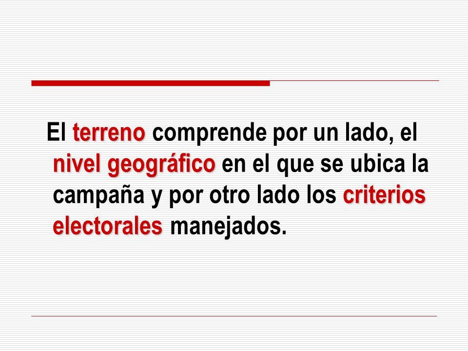 terreno nivel geográfico criterios electorales El terreno comprende por un lado, el nivel geográfico en el que se ubica la campaña y por otro lado los