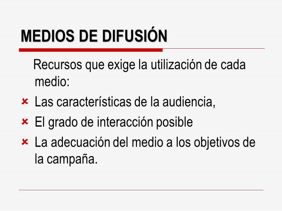 MEDIOS DE DIFUSIÓN Recursos que exige la utilización de cada medio: Las características de la audiencia, El grado de interacción posible La adecuación