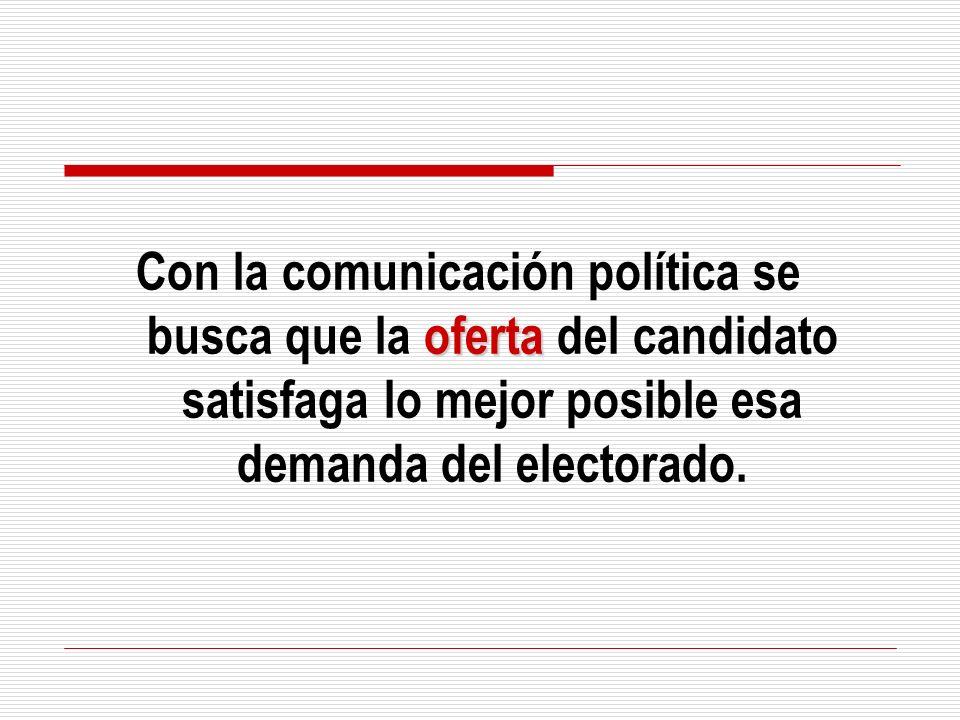 oferta Con la comunicación política se busca que la oferta del candidato satisfaga lo mejor posible esa demanda del electorado.