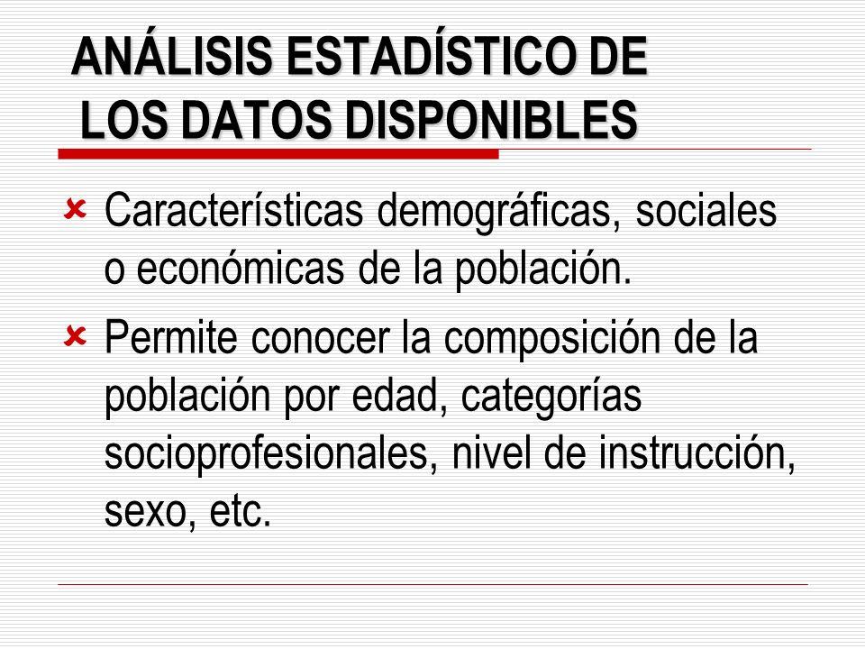 ANÁLISIS ESTADÍSTICO DE LOS DATOS DISPONIBLES Características demográficas, sociales o económicas de la población. Permite conocer la composición de l