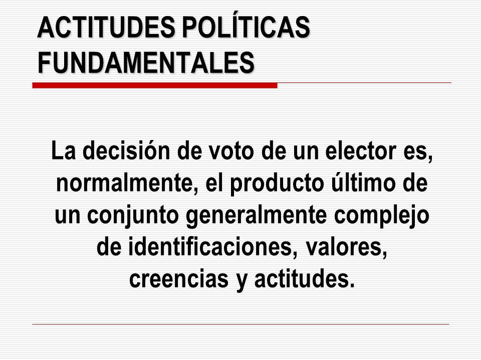 ACTITUDES POLÍTICAS FUNDAMENTALES La decisión de voto de un elector es, normalmente, el producto último de un conjunto generalmente complejo de identi