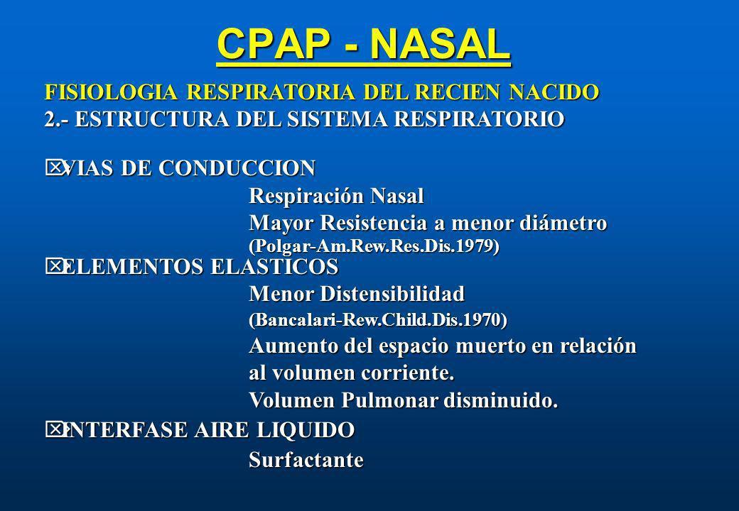 CPAP - NASAL FISIOLOGIA RESPIRATORIA DEL RECIEN NACIDO 2.- ESTRUCTURA DEL SISTEMA RESPIRATORIO VIAS DE CONDUCCION VIAS DE CONDUCCION Respiración Nasal
