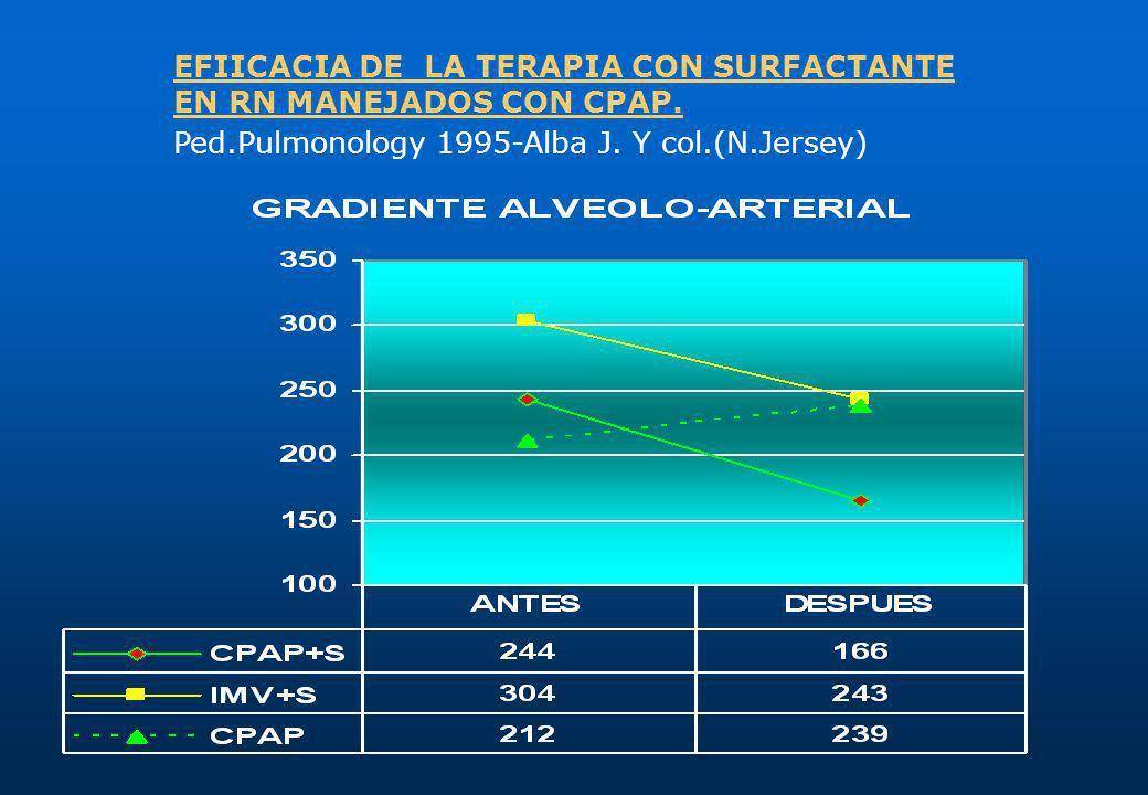 EFIICACIA DE LA TERAPIA CON SURFACTANTE EN RN MANEJADOS CON CPAP. Ped.Pulmonology 1995-Alba J. Y col.(N.Jersey)