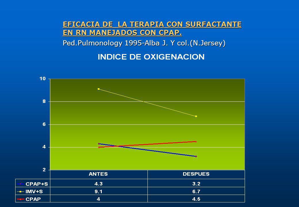 EFICACIA DE LA TERAPIA CON SURFACTANTE EN RN MANEJADOS CON CPAP. Ped.Pulmonology 1995-Alba J. Y col.(N.Jersey)