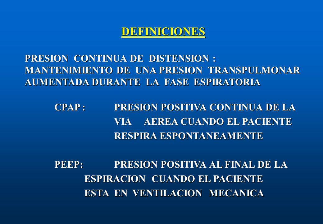DEFINICIONES PRESION CONTINUA DE DISTENSION : MANTENIMIENTO DE UNA PRESION TRANSPULMONAR AUMENTADA DURANTE LA FASE ESPIRATORIA CPAP : PRESION POSITIVA
