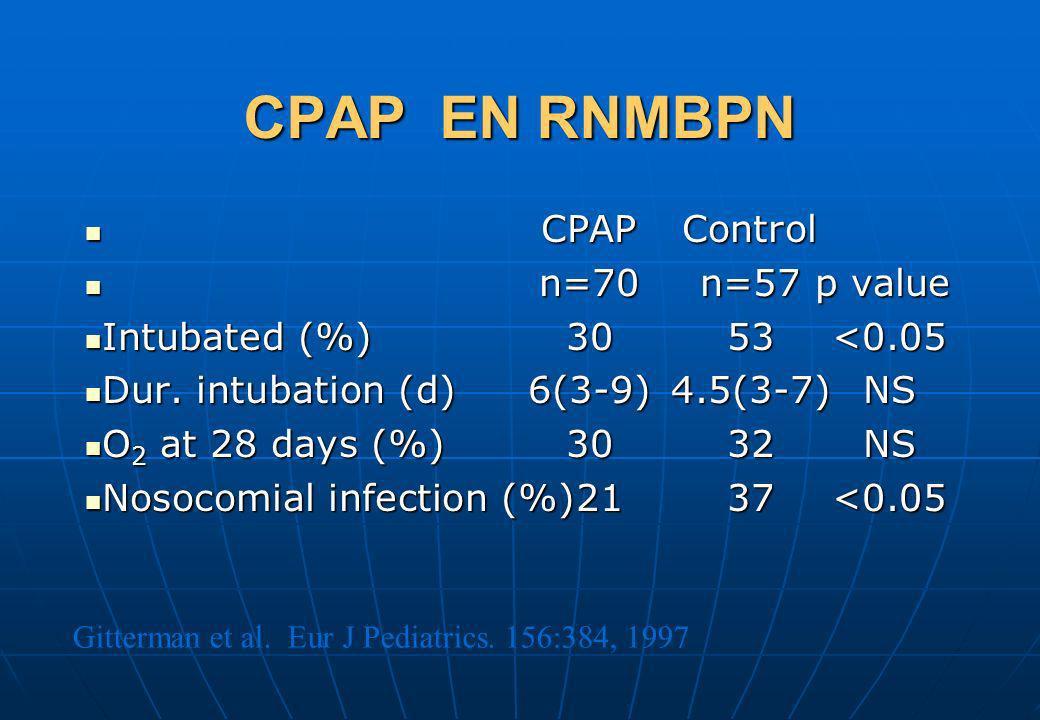 CPAP EN RNMBPN CPAPControl CPAPControl n=70n=57p value n=70n=57p value Intubated (%)3053<0.05 Intubated (%)3053<0.05 Dur. intubation (d)6(3-9)4.5(3-7)