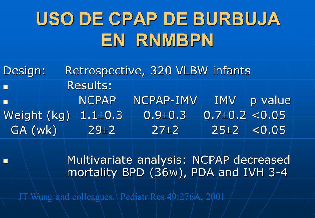 USO DE CPAP DE BURBUJA EN RNMBPN Design:Retrospective, 320 VLBW infants Results: Results: NCPAPNCPAP-IMVIMV p value NCPAPNCPAP-IMVIMV p value Weight (