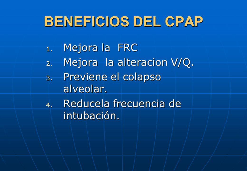 BENEFICIOS DEL CPAP 1. Mejora la FRC 2. Mejora la alteracion V/Q. 3. Previene el colapso alveolar. 4. Reducela frecuencia de intubación.