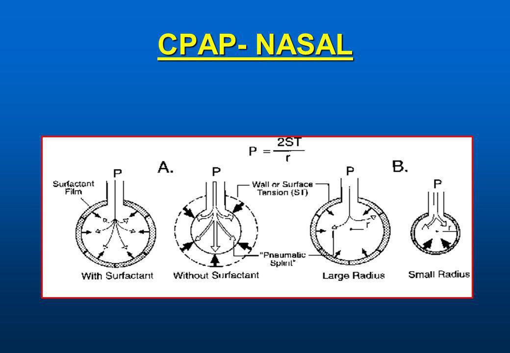 CPAP EN RN 1-1.5 KG CPAPControlp value CPAPControlp value n=59n=57 n=59n=57 Intubated (%)1465 <0.001 Intubated (%)1465 <0.001 Surfactant (%)1240<0.001 Surfactant (%)1240<0.001 Ventilation (d)26<0.05 Ventilation (d)26<0.05 Oxygen suppl (d)24<0.01 Oxygen suppl (d)24<0.01 O 2 at 28d (%)011<0.05 O 2 at 28d (%)011<0.05 O 2 at 28d or death (%)316 <0.05 O 2 at 28d or death (%)316 <0.05 O 2 at 36w or death (%)311 0.25 O 2 at 36w or death (%)311 0.25 de Klerk and de Klerk.