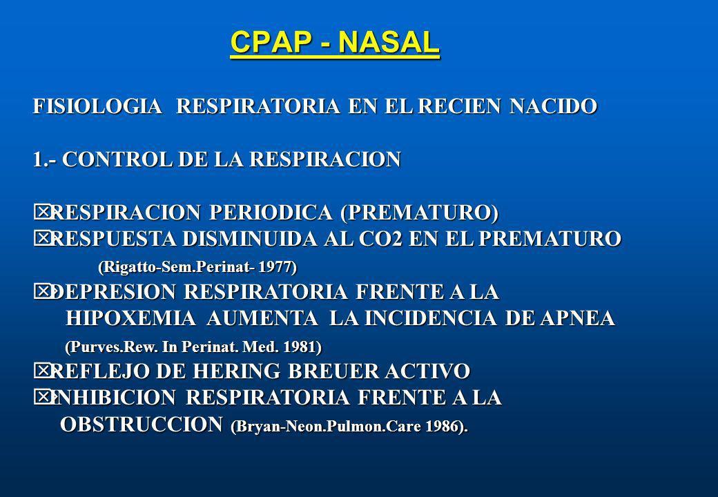 CPAP - NASAL FISIOLOGIA RESPIRATORIA EN EL RECIEN NACIDO 1.- CONTROL DE LA RESPIRACION RESPIRACION PERIODICA (PREMATURO) RESPIRACION PERIODICA (PREMAT