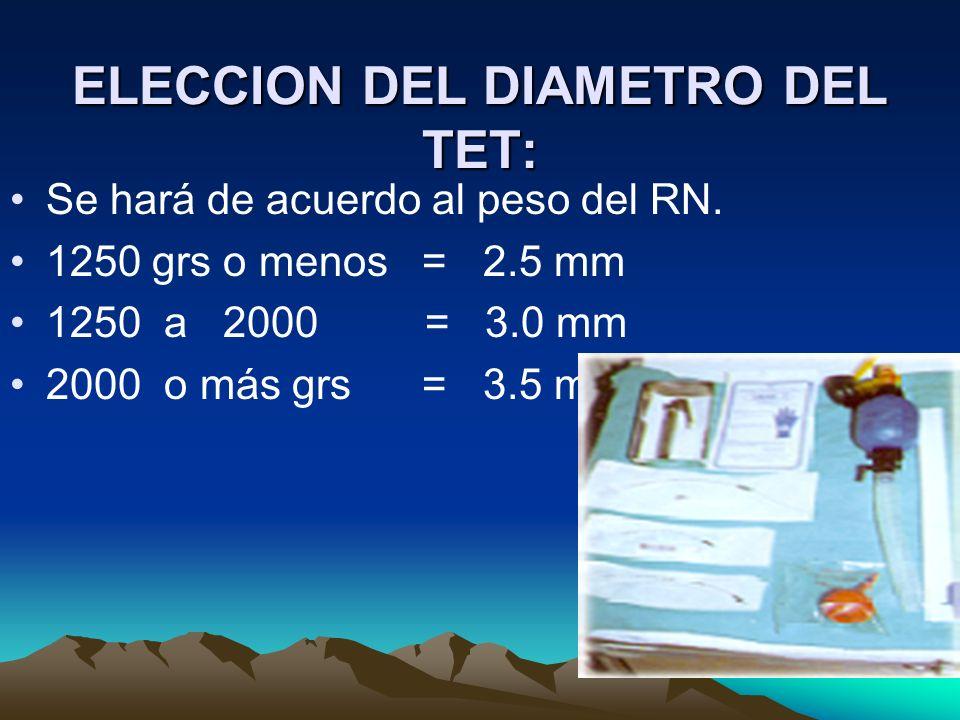 ELECCION DEL DIAMETRO DEL TET: Se hará de acuerdo al peso del RN. 1250 grs o menos = 2.5 mm 1250 a 2000 = 3.0 mm 2000 o más grs = 3.5 mm