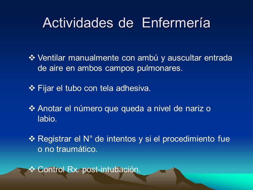 Actividades de Enfermería Ventilar manualmente con ambú y auscultar entrada de aire en ambos campos pulmonares. Fijar el tubo con tela adhesiva. Anota