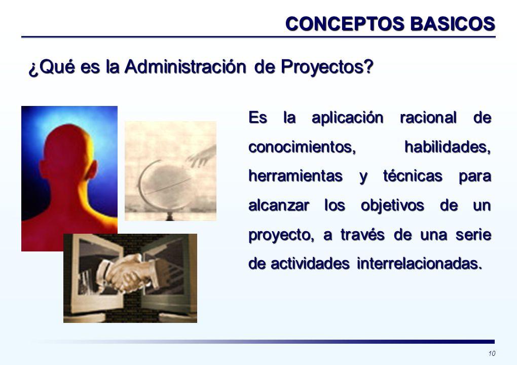 10 ¿Qué es la Administración de Proyectos? Es la aplicación racional de conocimientos, habilidades, herramientas y técnicas para alcanzar los objetivo