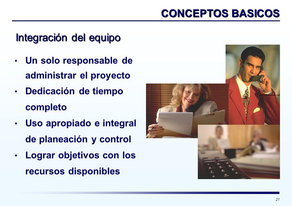 21 Un solo responsable de administrar el proyecto Dedicación de tiempo completo Uso apropiado e integral de planeación y control Lograr objetivos con