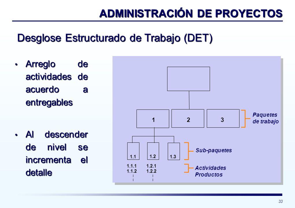 33 Desglose Estructurado de Trabajo (DET) ADMINISTRACIÓN DE PROYECTOS Arreglo de actividades de acuerdo a entregables Arreglo de actividades de acuerd
