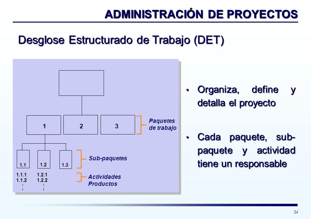 34 Desglose Estructurado de Trabajo (DET) ADMINISTRACIÓN DE PROYECTOS Organiza, define y detalla el proyecto Organiza, define y detalla el proyecto Ca