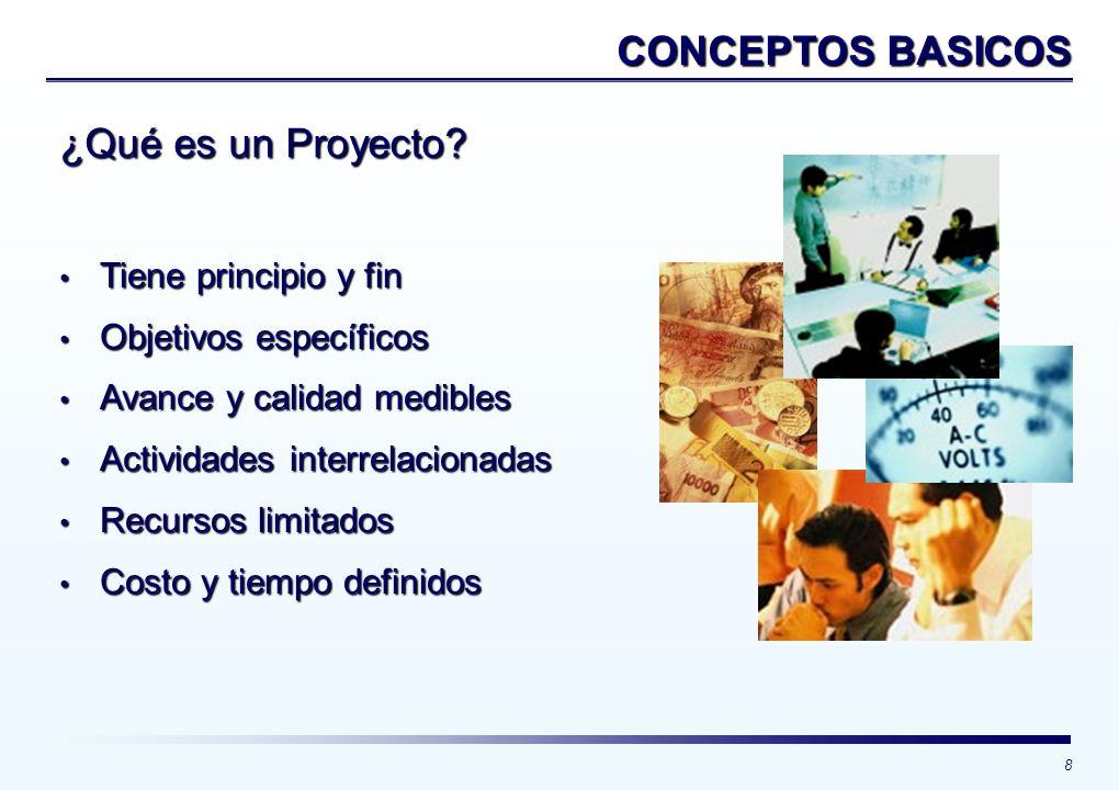 8 ¿Qué es un Proyecto? Tiene principio y fin Tiene principio y fin Objetivos específicos Objetivos específicos Avance y calidad medibles Avance y cali
