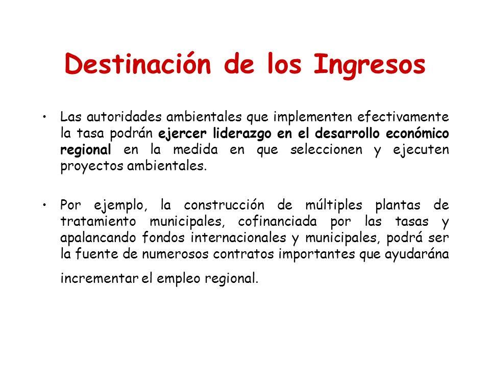 Destinación de los Ingresos Las autoridades ambientales que implementen efectivamente la tasa podrán ejercer liderazgo en el desarrollo económico regi