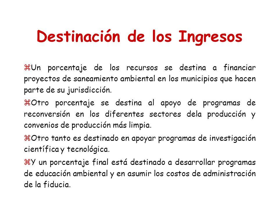 Destinación de los Ingresos zUn porcentaje de los recursos se destina a financiar proyectos de saneamiento ambiental en los municipios que hacen parte