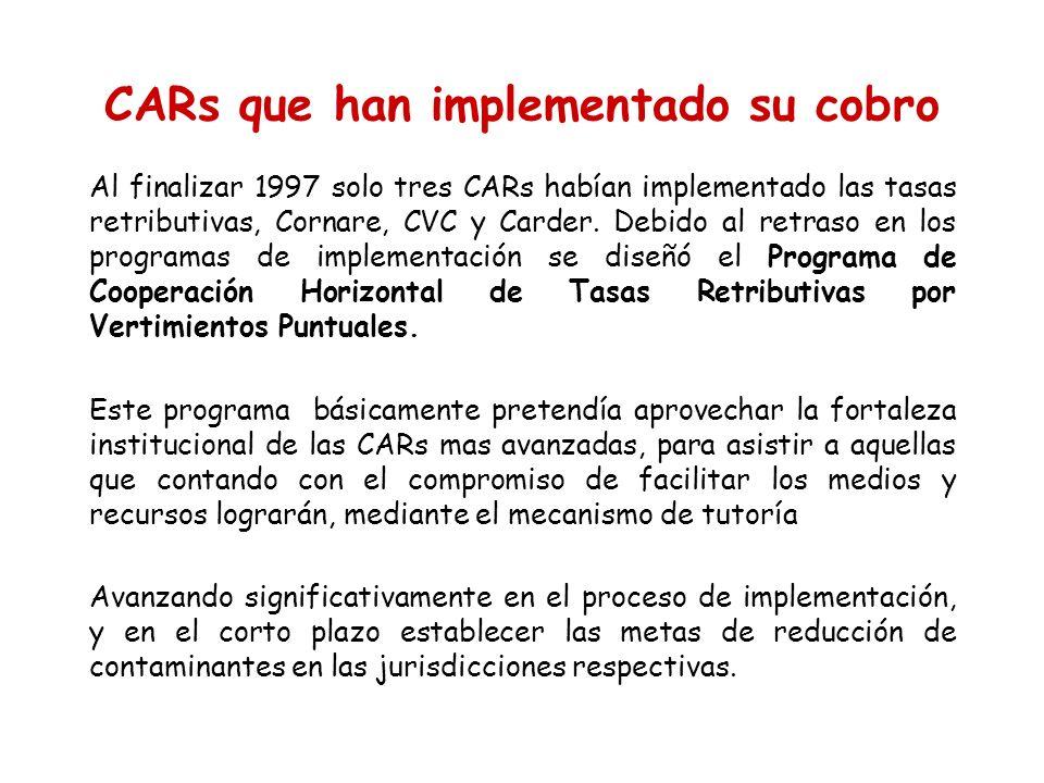 CARs que han implementado su cobro Para finales de 1998 del total de las autoridades ambientales del país (33 corporaciones y 4 autoridades ambientales urbanas) solamente el 32% había implementado el programa, por lo que se estimó de gran importancia dar continuidad al programa de cooperación horizontal.