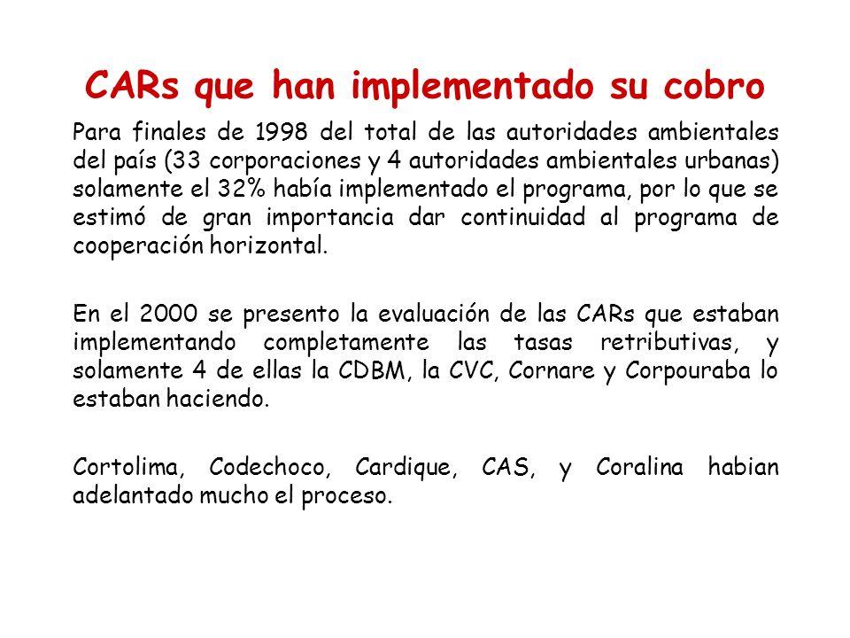 CARs que han implementado su cobro Para finales de 1998 del total de las autoridades ambientales del país (33 corporaciones y 4 autoridades ambientale