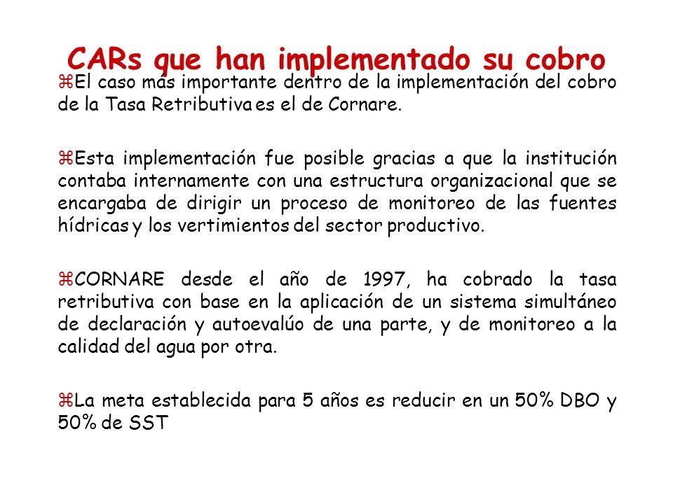 CARs que han implementado su cobro La tarifa establecida por CORNARE a las industrias es de $39 para el indicador DBO y $16.9 para SST.