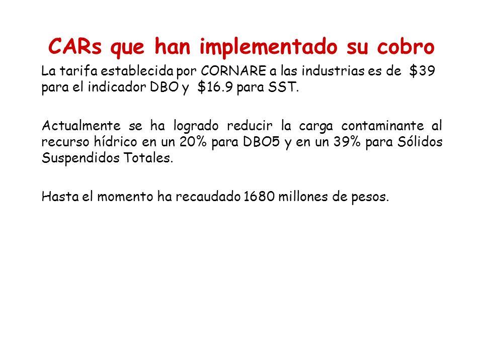 CARs que han implementado su cobro La tarifa establecida por CORNARE a las industrias es de $39 para el indicador DBO y $16.9 para SST. Actualmente se