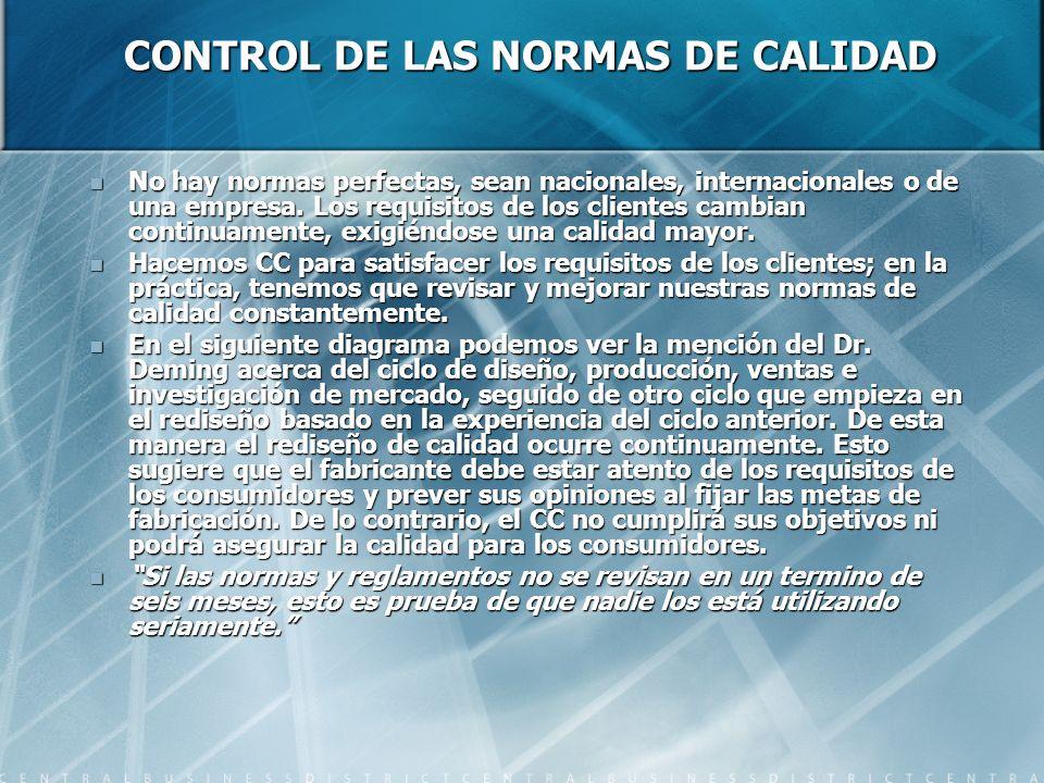 CONTROL DE LAS NORMAS DE CALIDAD No hay normas perfectas, sean nacionales, internacionales o de una empresa. Los requisitos de los clientes cambian co