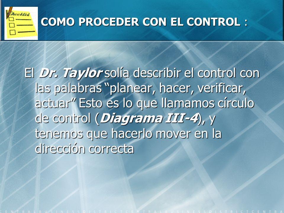 El Dr. Taylor solía describir el control con las palabras planear, hacer, verificar, actuar Esto es lo que llamamos círculo de control (Diagrama III-4