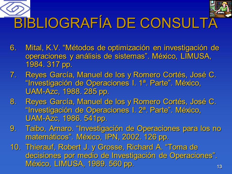 13 BIBLIOGRAFÍA DE CONSULTA 6.Mital, K.V. Métodos de optimización en investigación de operaciones y análisis de sistemas. México, LIMUSA, 1984. 317 pp