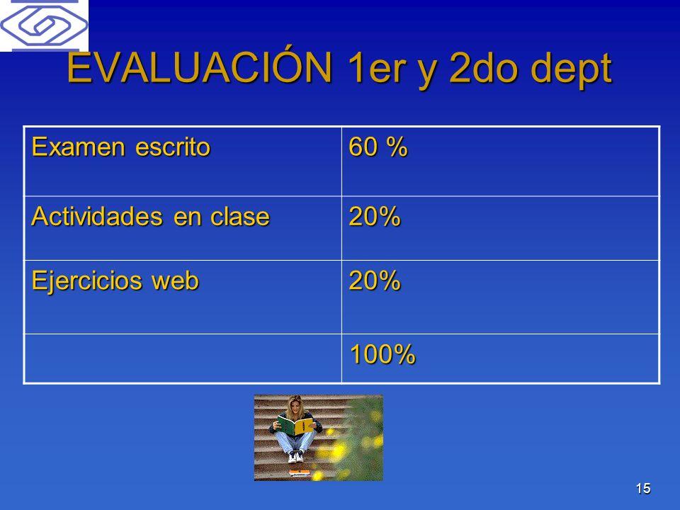 15 EVALUACIÓN 1er y 2do dept Examen escrito 60 % Actividades en clase 20% Ejercicios web 20% 100%