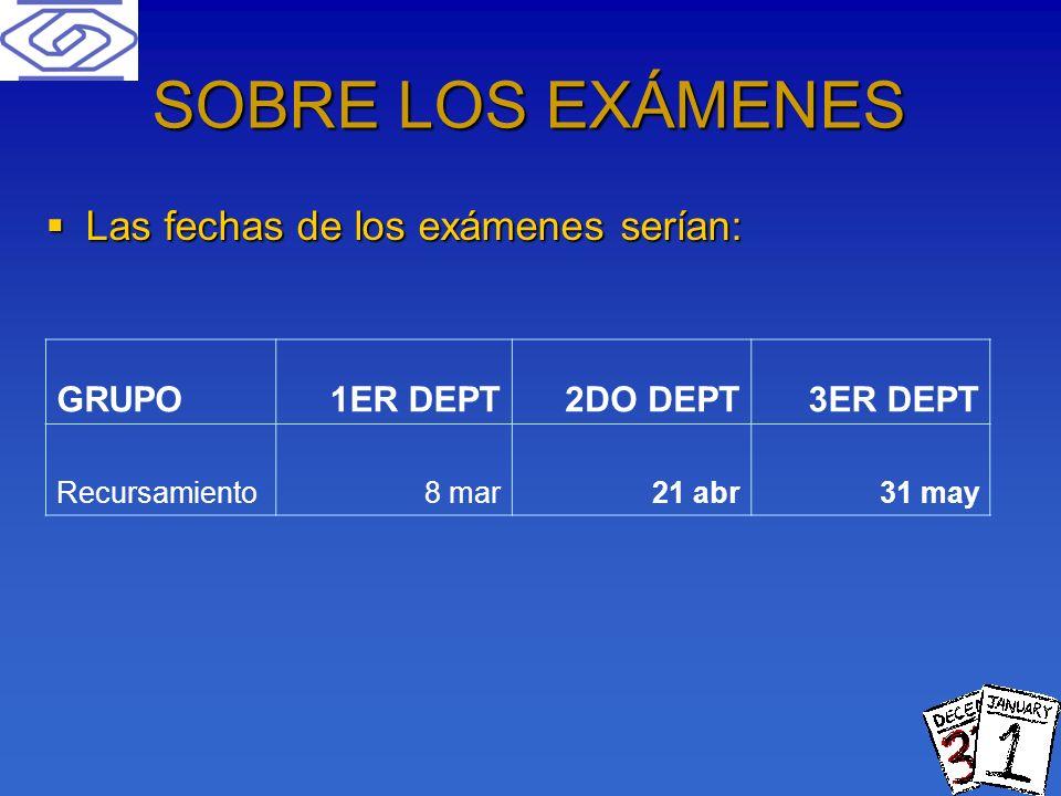 29 SOBRE LOS EXÁMENES Las fechas de los exámenes serían: Las fechas de los exámenes serían: GRUPO1ER DEPT2DO DEPT3ER DEPT Recursamiento8 mar21 abr31 m