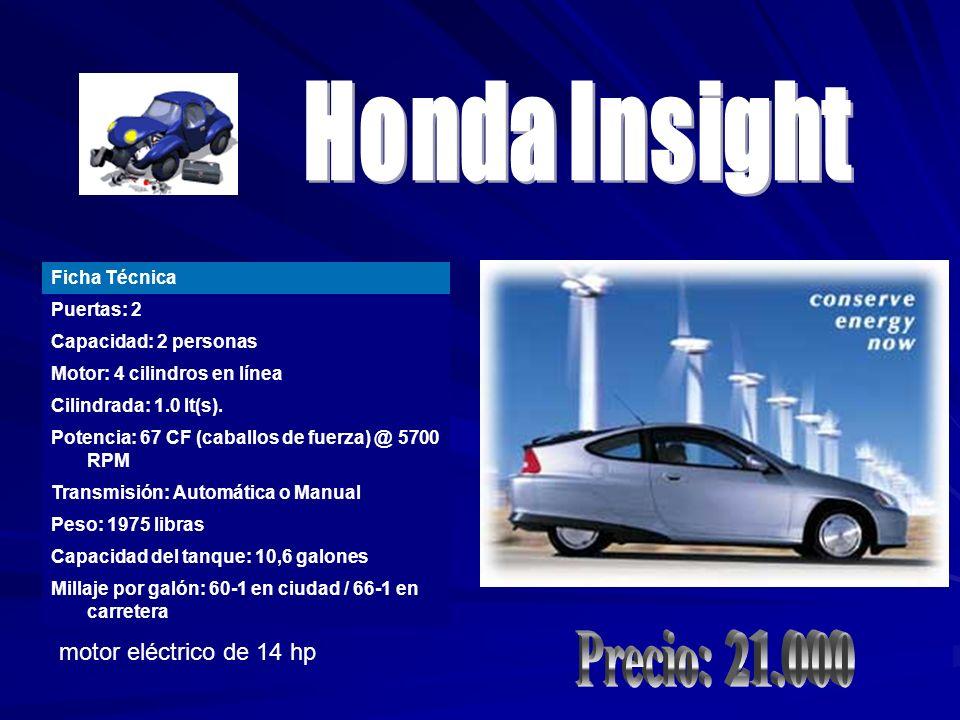motor eléctrico de 14 hp Ficha Técnica Puertas: 2 Capacidad: 2 personas Motor: 4 cilindros en línea Cilindrada: 1.0 lt(s). Potencia: 67 CF (caballos d