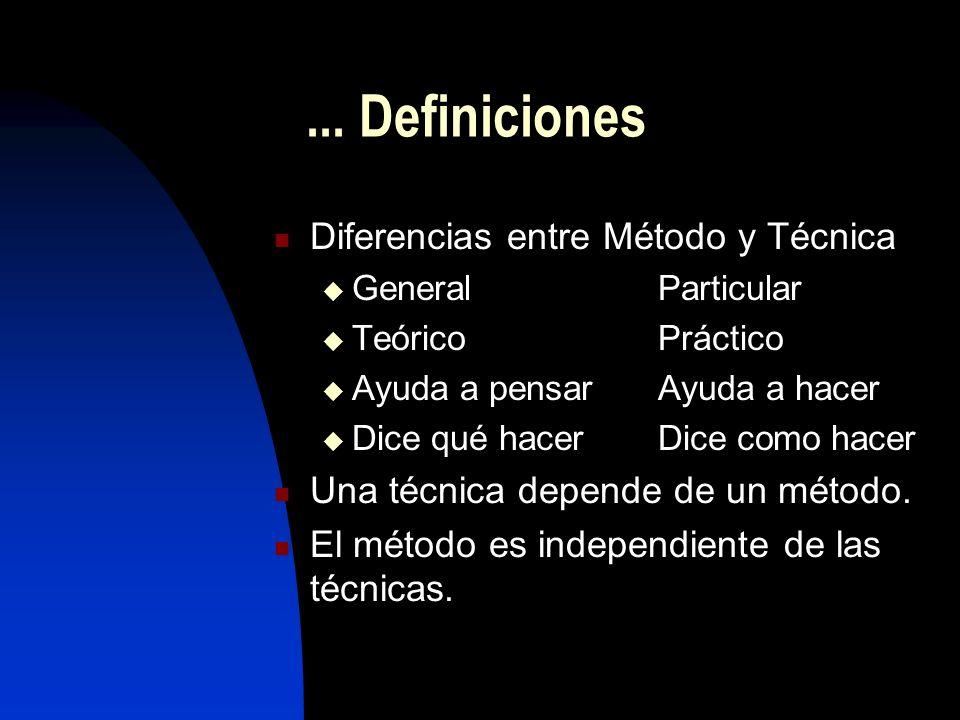 ... Definiciones Diferencias entre Método y Técnica GeneralParticular TeóricoPráctico Ayuda a pensarAyuda a hacer Dice qué hacerDice como hacer Una té
