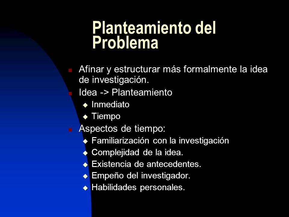 Planteamiento del Problema Afinar y estructurar más formalmente la idea de investigación. Idea -> Planteamiento Inmediato Tiempo Aspectos de tiempo: F