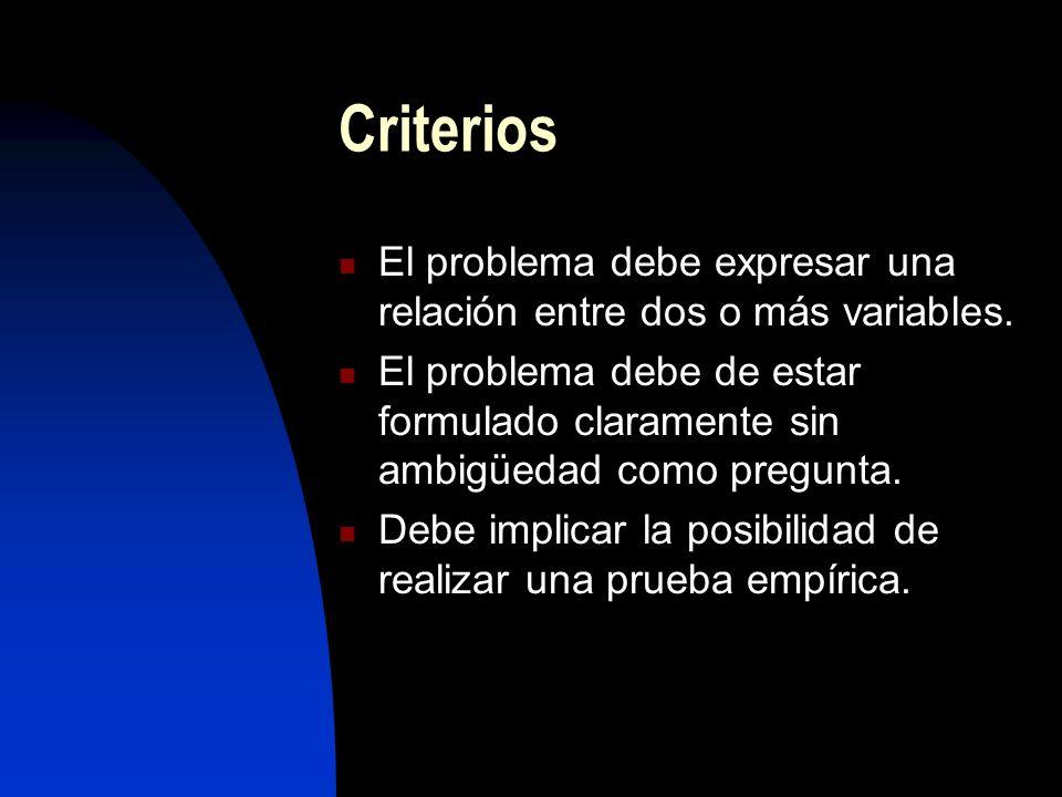 Criterios El problema debe expresar una relación entre dos o más variables. El problema debe de estar formulado claramente sin ambigüedad como pregunt