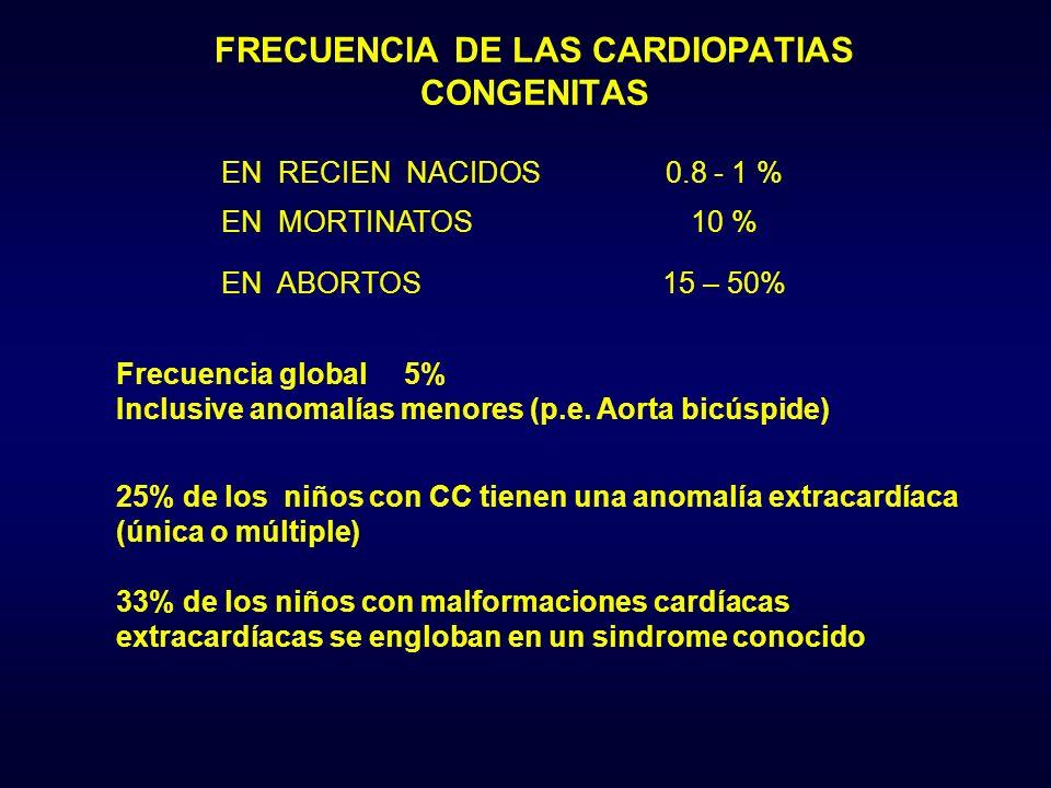 EN RECIEN NACIDOS0.8 - 1 % EN MORTINATOS10 % EN ABORTOS15 – 50% Frecuencia global 5% Inclusive anomalías menores (p.e. Aorta bicúspide) 25% de los niñ