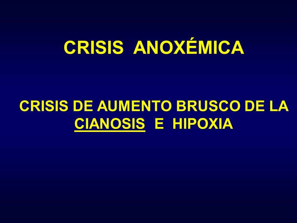CRISIS ANOXÉMICA CRISIS DE AUMENTO BRUSCO DE LA CIANOSIS E HIPOXIA