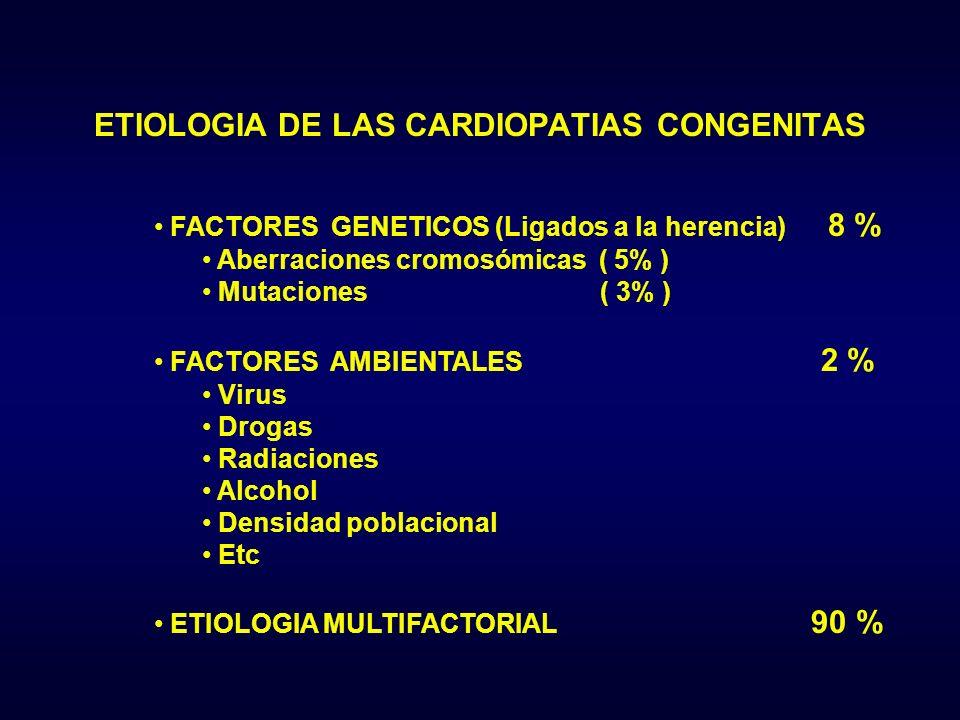 ETIOLOGIA DE LAS CARDIOPATIAS CONGENITAS FACTORES GENETICOS (Ligados a la herencia) 8 % Aberraciones cromosómicas ( 5% ) Mutaciones ( 3% ) FACTORES AM